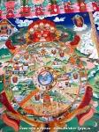 Йога-тур в Непал. Тибетские Танка-22