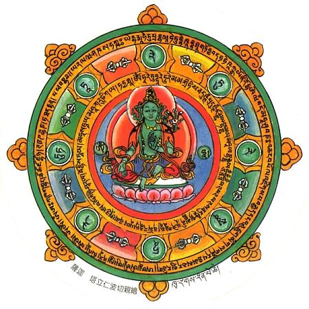 Фото Путевые заметки. Малый Тибет (Ладакх). Практики Йоги Ясного Сна. Танка Зелёная Тара