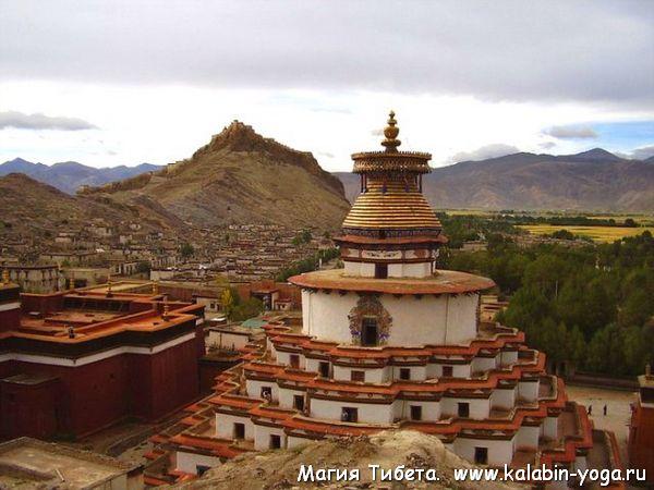 Йога в Тибете. Йога-туры-2