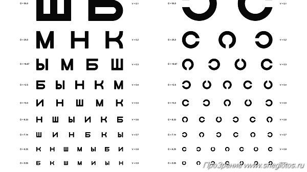 Упражнения для глаз. Тренинги Евгения Слогодского-2